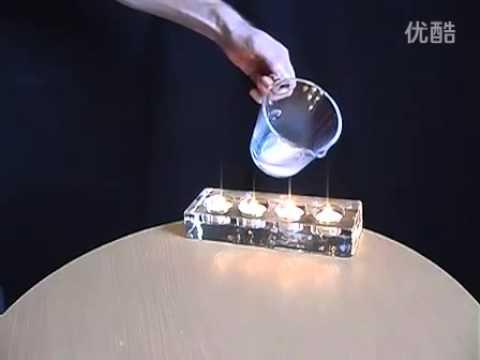 10个小科学 可以在家试试